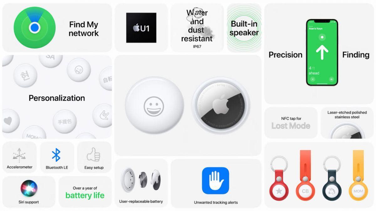 Apple présente enfin ses traqueurs AirTags à 35€ - iPhone Soft