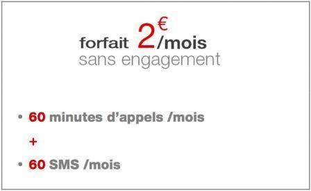 Prix forfait free