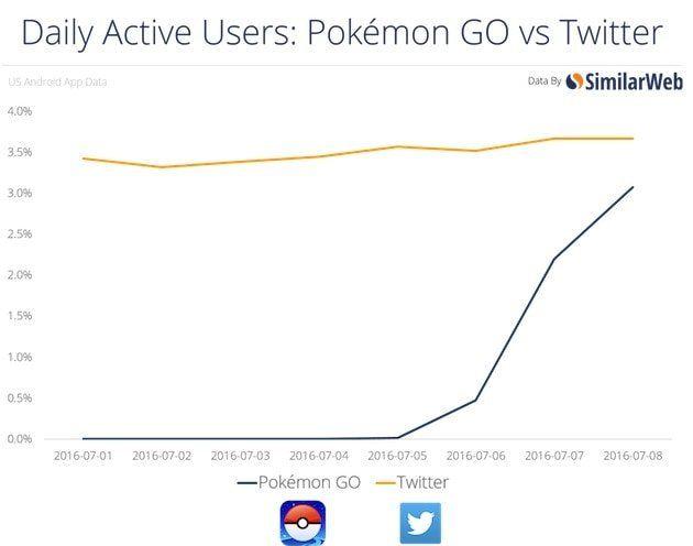 pokemon-twitter-vs.jpg