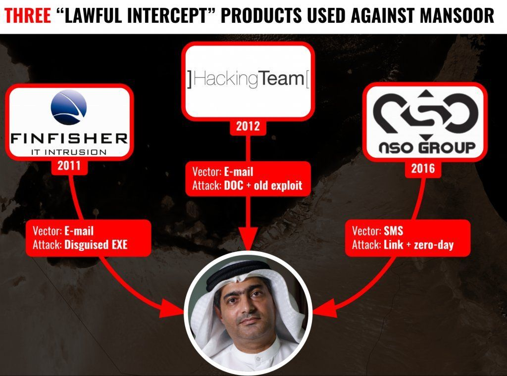 cyber-attaques-ahmed-mansoor.jpg