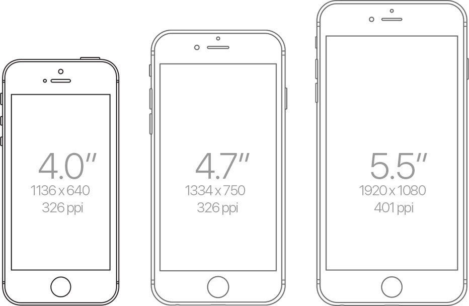 iphone-screen-sizes-devices.jpg