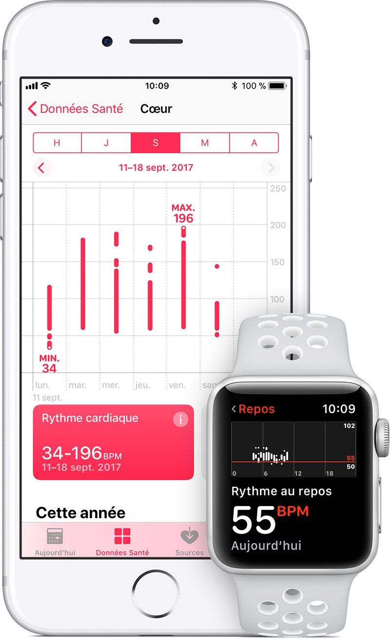 iphone apple watch sante rythme cardiaque